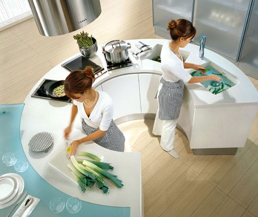 Ergonomic-Kitchen